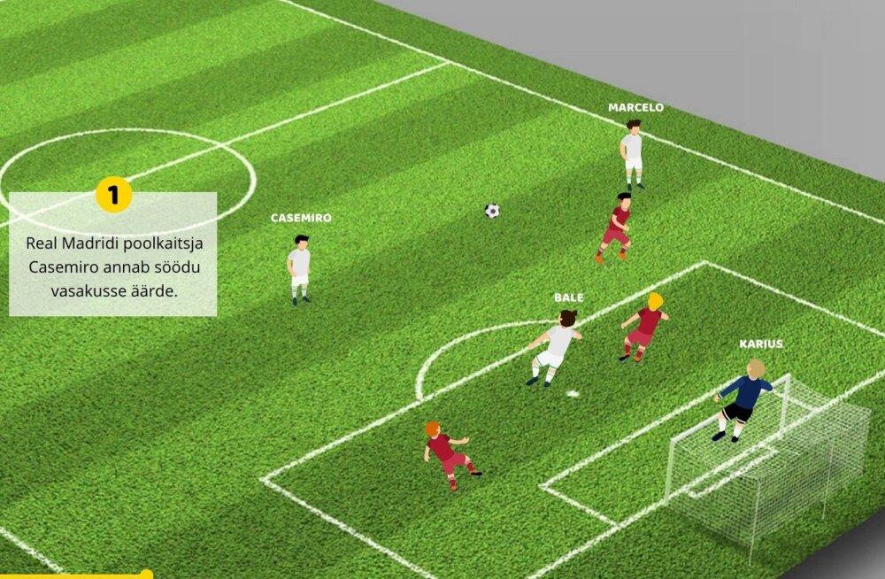 Madridi Reali iluväravaga lõppenud kombinatsioon.