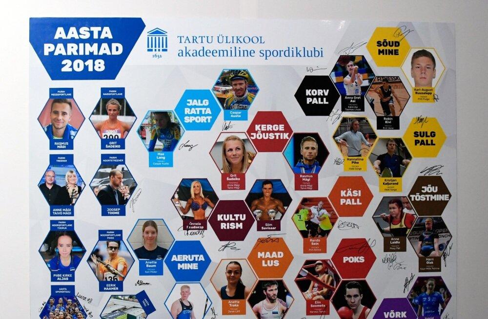 Tartu Ülikooli Akadeemilise spordiklubi 2018. aasta parimad
