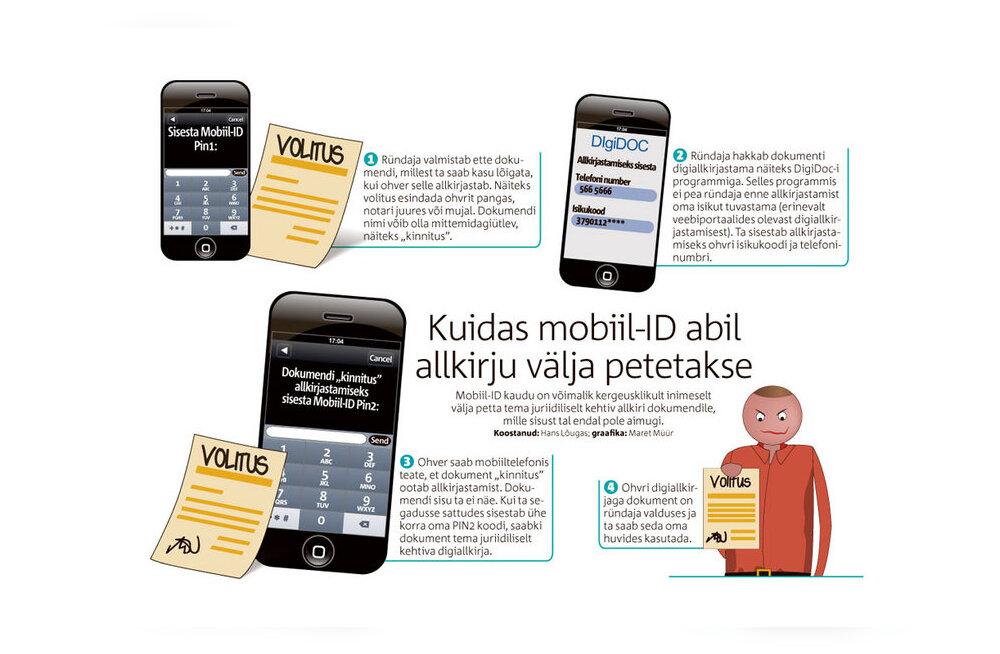 Petturid õngitsevad kergeusklike mobiil-ID PIN-koode