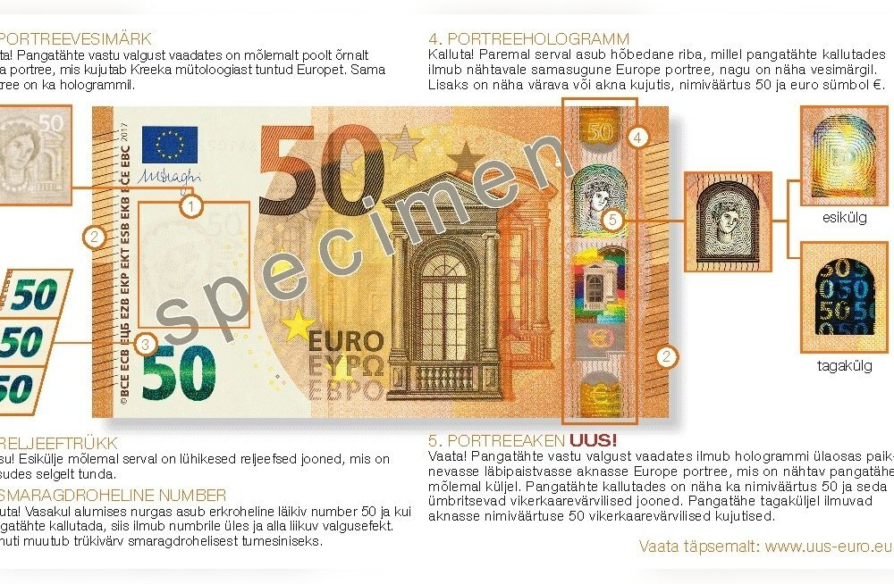 50-eurose turvaelemendid