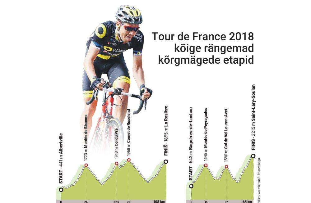Taaramäe läks varakult Tour de France'i radadele