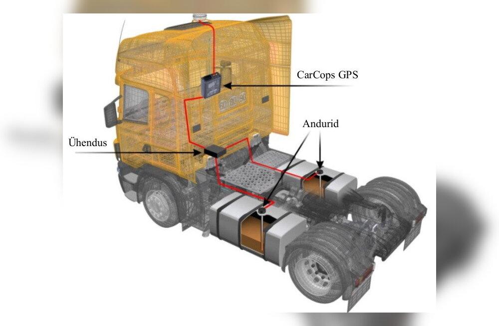 Läbimõeldud GPS logistikalahendus teeb ettevõtte elu kergemaks