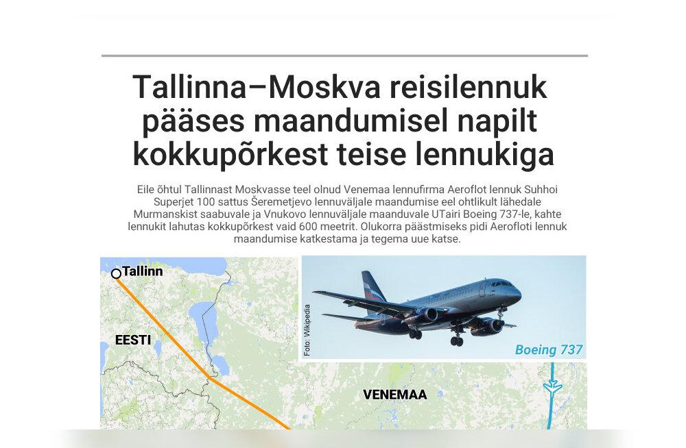 GRAAFIK   Vaata, milliseid manöövreid tegi Tallinnast startinud Moskva lennuk, et katastroofi vältida