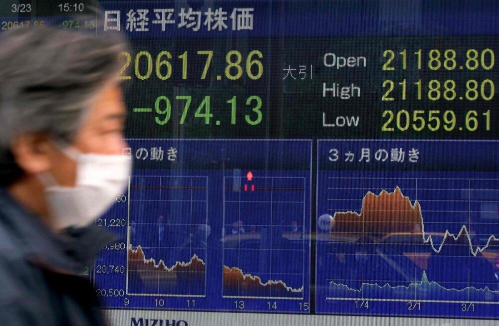 Kaubandussõja oht rikkus investorite tuju