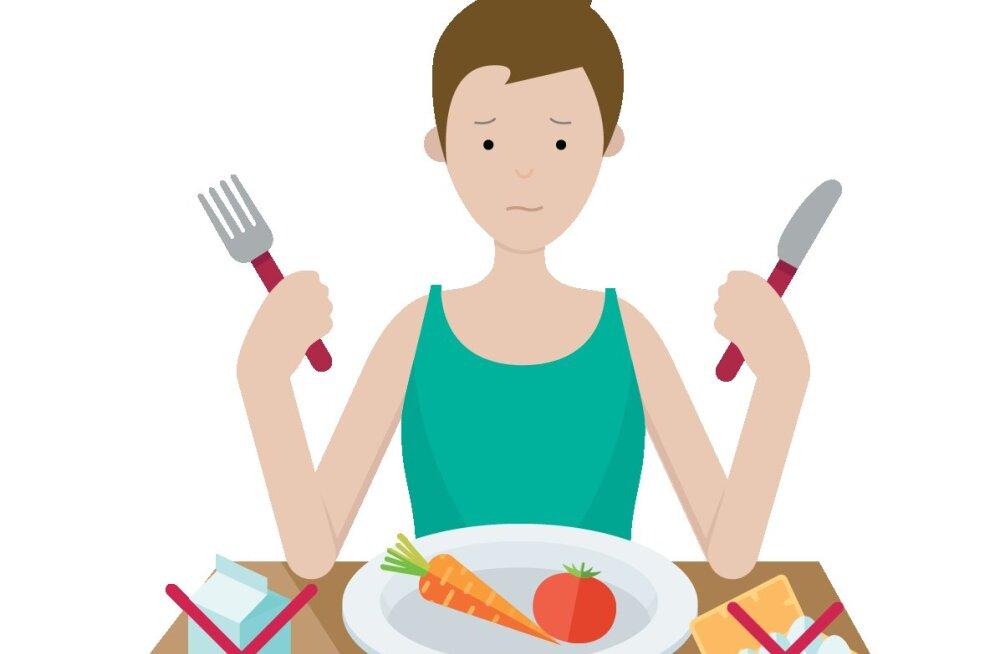 Põhitõed toiduallergiatest