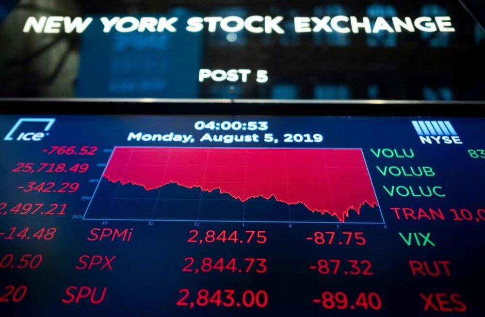 USA aktsiaturgudel oli selle aasta halvim päev, maailma rikkaimad kaotasid tohutu summa