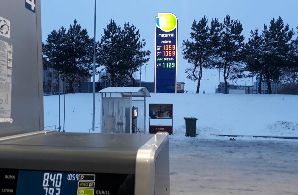 Vilniuse kütusehinnad