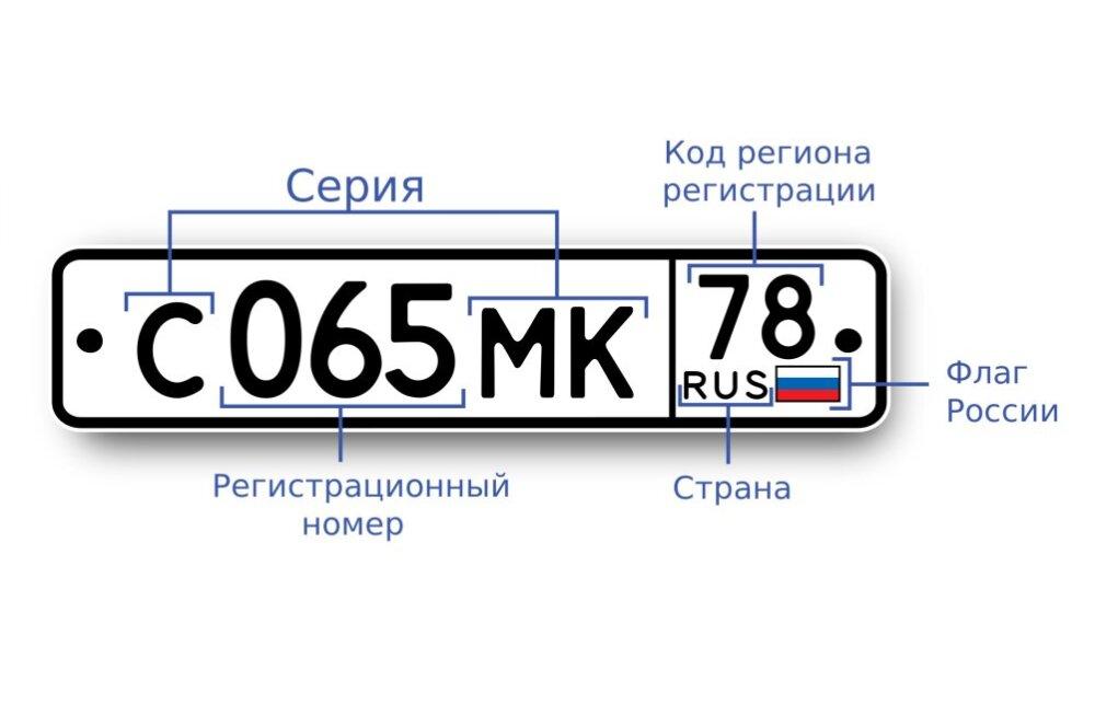 Kas Venemaast võib saada parima liikluskultuuriga maa? Siseministeerium otsustas kõik autod kiibistada