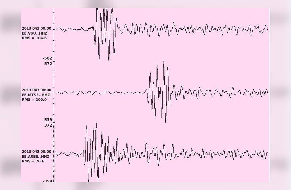 Sellel Eesti Geoloogiakeskuse joonisel on näha kõigi kolme Eesti jaama seismogrammide vertikaalkomponent Põhja-Korea tuumaplahvatuse ajal, ülevalt alla Vasula, Matsalu, Arbavere. Lõike pikkus on 30 sekundit ja kasutatud filter 0,7-5 Hz.