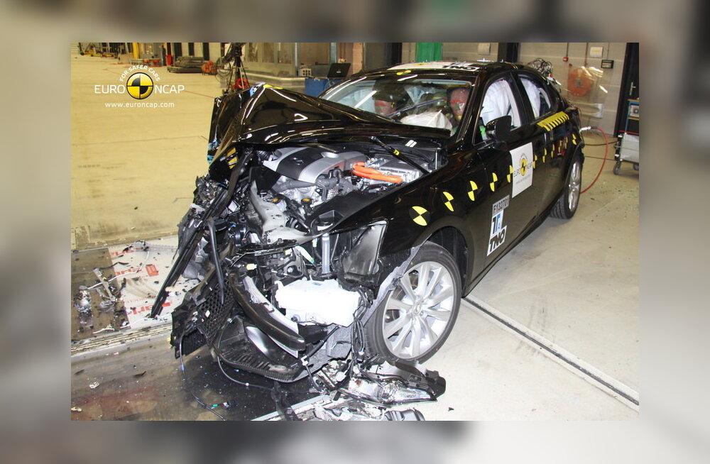 Euro NCAP: 2013 aasta turvalisimad autod selgunud