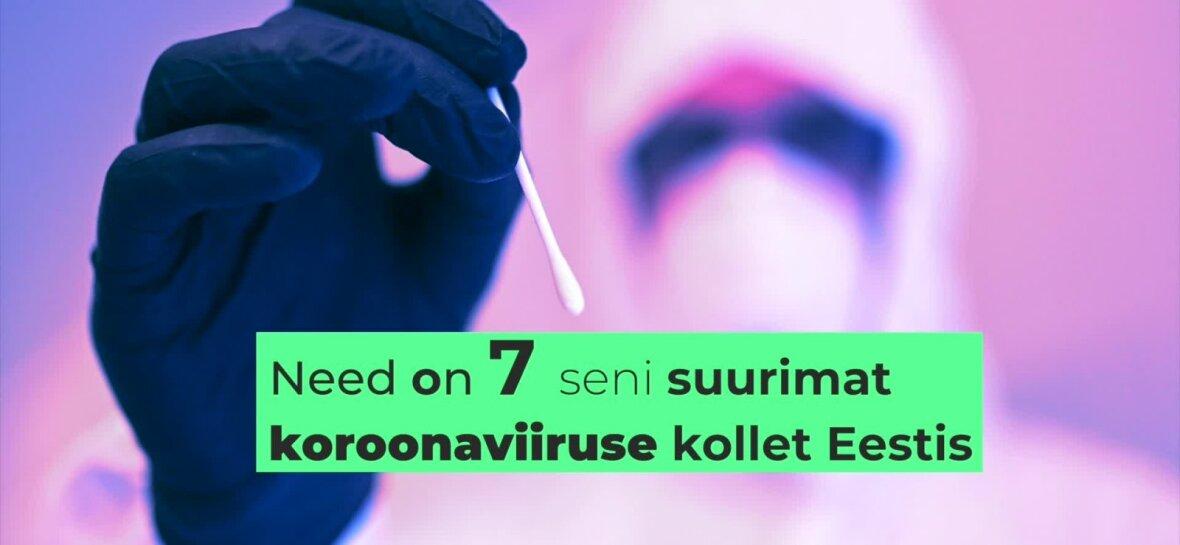 SELGITAV VIDEO   Sünnipäevapeod ja spordiüritused. Vaata, kuidas tekkisid seni suurimad koroonapuhangud Eestis