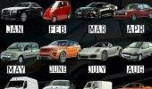 VAATA, millise autoga peaksid tegelikult sõitma