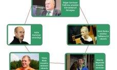 HUVITAVAD SEOSED: Repinski vastne nõunik ajas äri Savisaare kriminaalasjas süüdistuse saanud ettevõtjaga