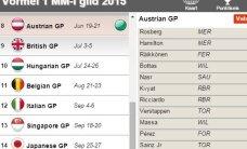 INTERAKTIIVNE GRAAFIK: Lewis Hamilton võitis tänavu juba seitsmenda kvalfikatsioonisõidu
