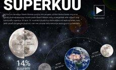 ANIMATSIOON: Imetle superkuud – see pole pea 70 aastat nii suur ja hele olnud!