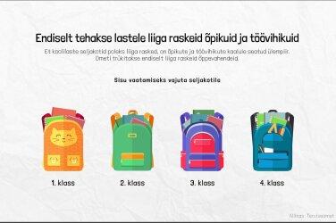 87b95ffa5e7 INTERAKTIIVNE GRAAFIK | Koolilaste seljakotid on endiselt liiga rasked