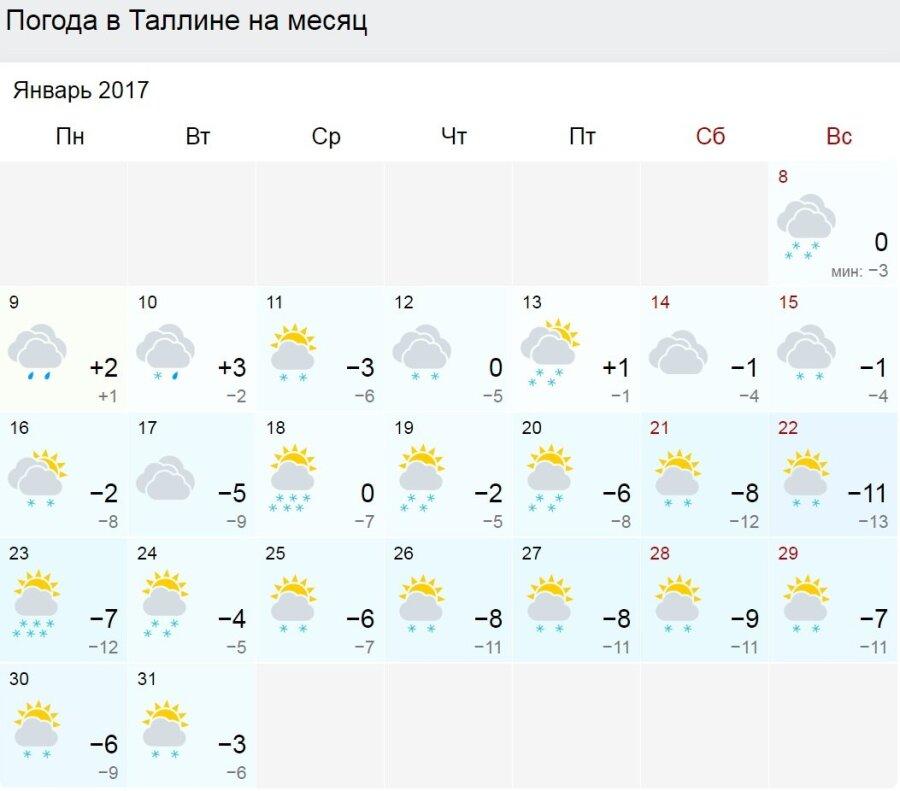 меняется, когда погода в тюмени на месяц январь 2016 знаем фильм