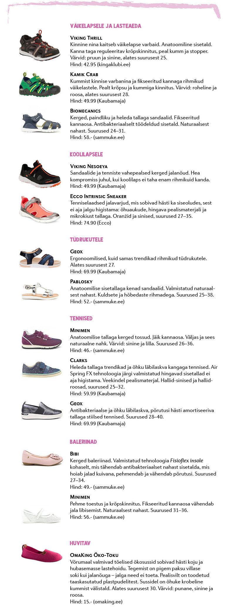 """62d21fbf5ac """"Tänapäeva jalatsite tehnoloogia on väga innovaatiline ja paljud trendikad  jalanõud on ergonoomilised,"""" kinnitab Tigane. """"Tenniste ja baleriinade  puhul ..."""