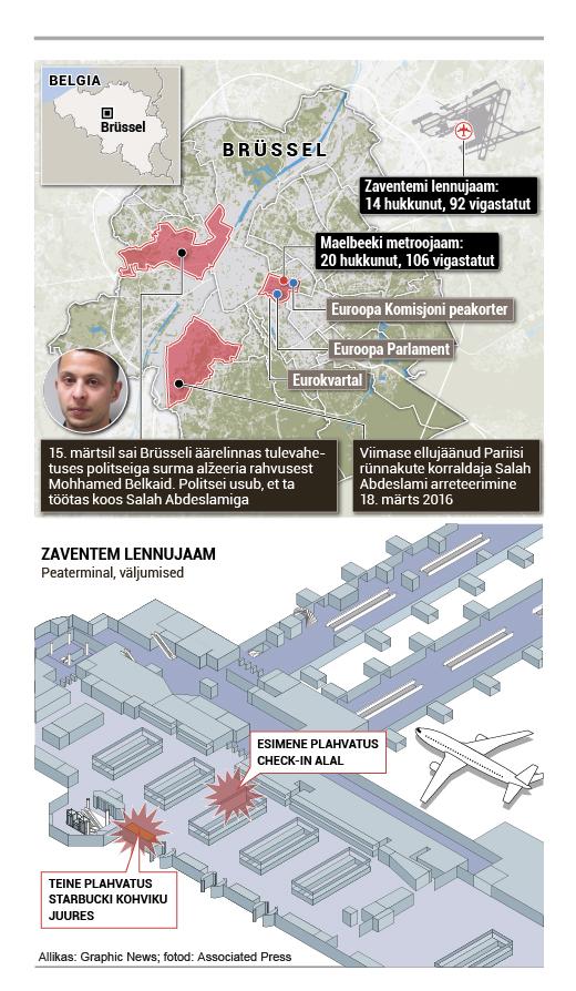 Terrorirünnakud Brüsselis