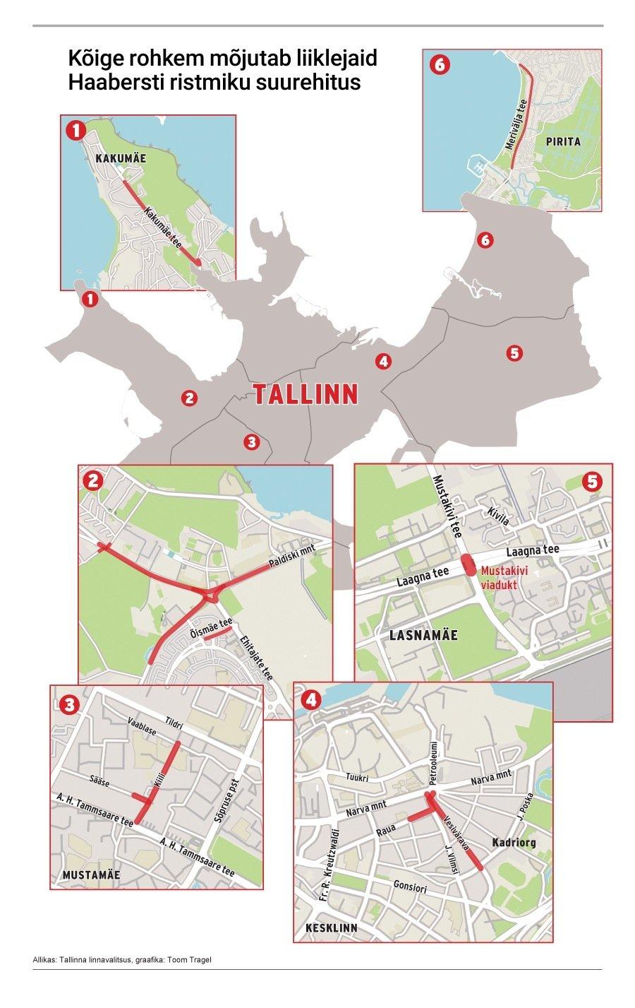 Teetööd Tallinnas