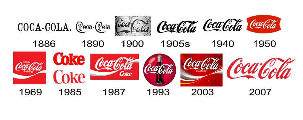 Coca-Cola logod läbi aegade. Punane taust võeti kasutusele 1950ndatel. (Foto: Kuvatõmmis)